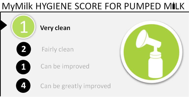 MyMilk Hygiene algorithm-